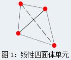 Simulation 线性四面体单元.png