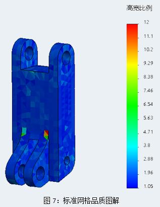 Simulation 标准网格品质.png