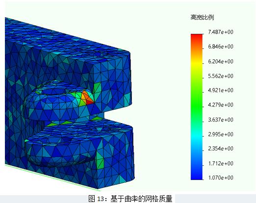 Simulation 基于曲率的网格质量.png